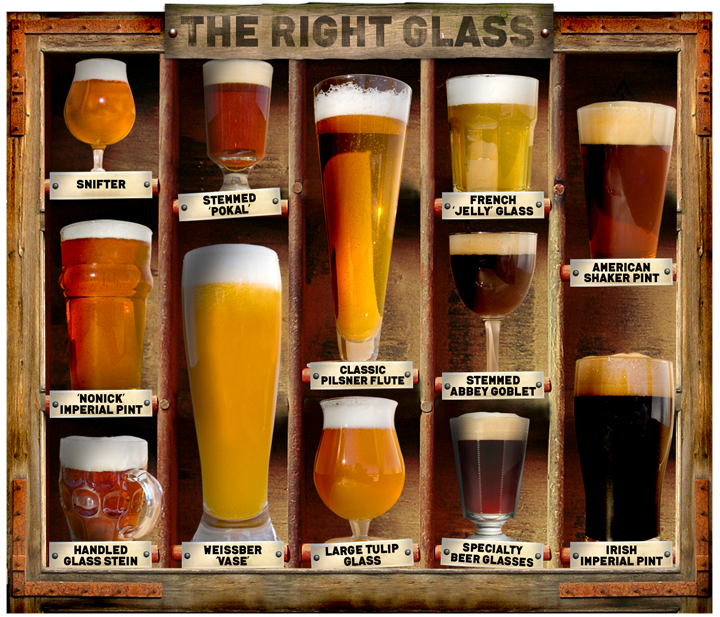 Beer Glassware – Choosing a Perfect Glass