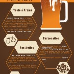 Three Reasons to Drink Beer from a Glass
