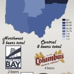 The Top 250 Beers in the World by Location (As of Now!)