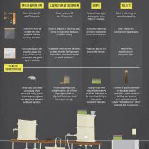 home-brewing-storage-graphic