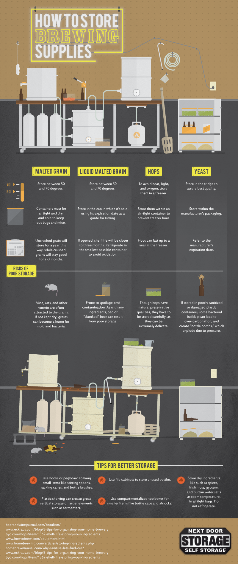 How to Store Your Homebrew Supplies – Infographic